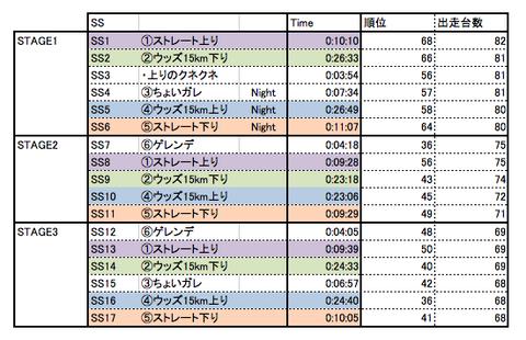 スクリーンショット 2014-10-18 14.38.49.png